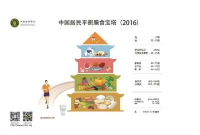 dieta-cinesi