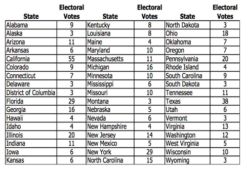 02-electoral-votes-by-state